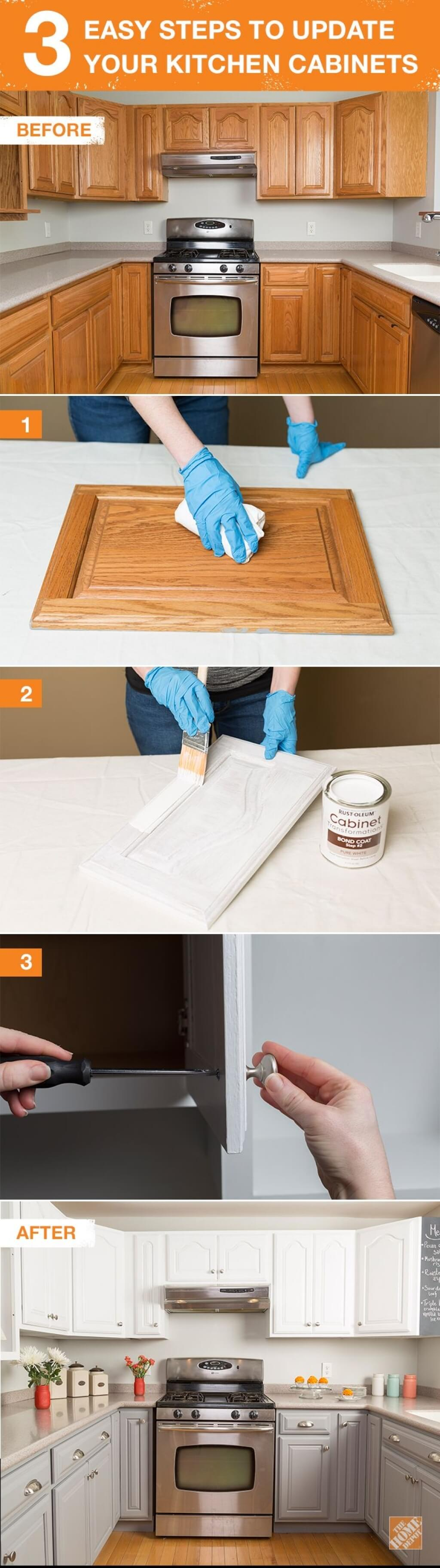 Budget Friendly Kitchen Makeover Ideas for Your Cabinets